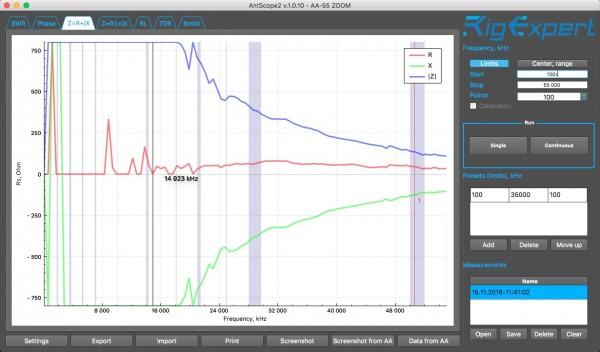 График 1 RigExpert AA-35 ZOOM